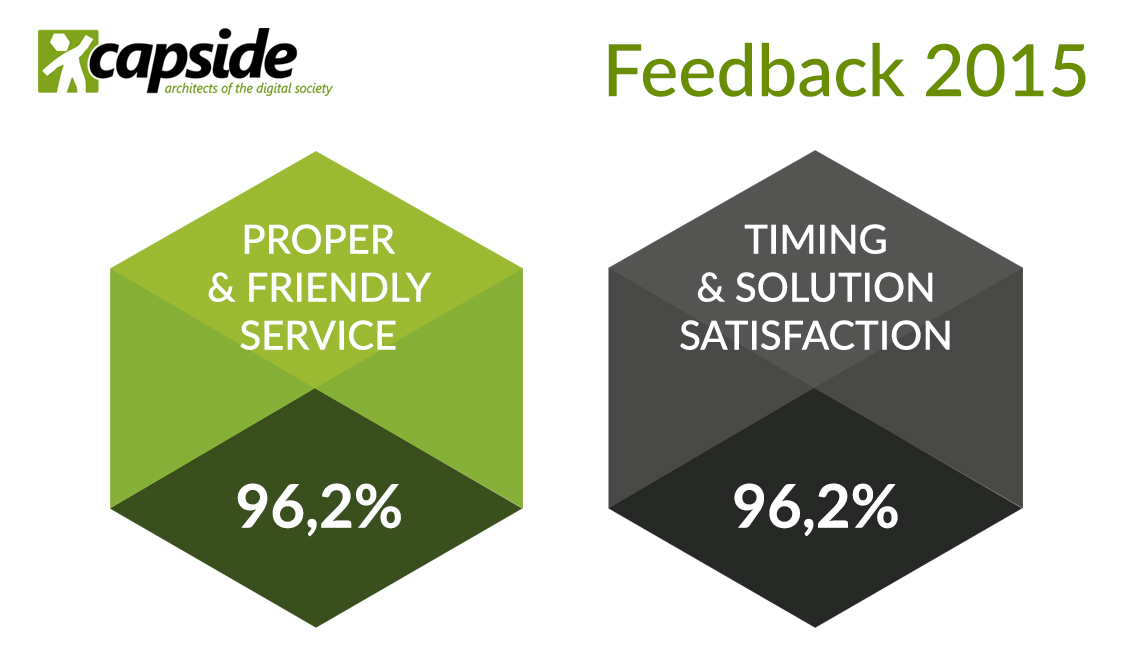 Feedback 2015 - CAPSiDE, architects of the digital society